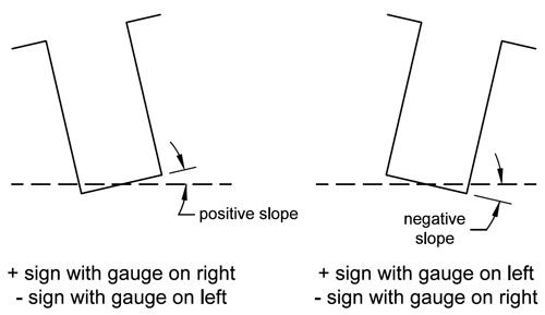 parshall flume lateral settlement diagram