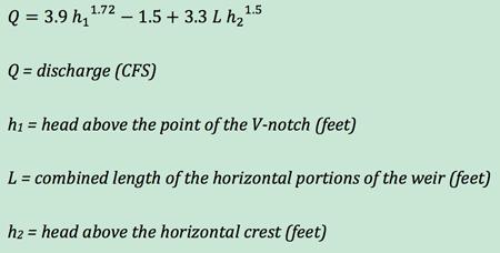 Villemonte compound weir discharge equation